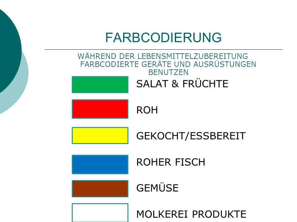 FARBCODIERUNG SALAT & FRÜCHTE ROH GEKOCHT/ESSBEREIT ROHER FISCH GEMÜSE