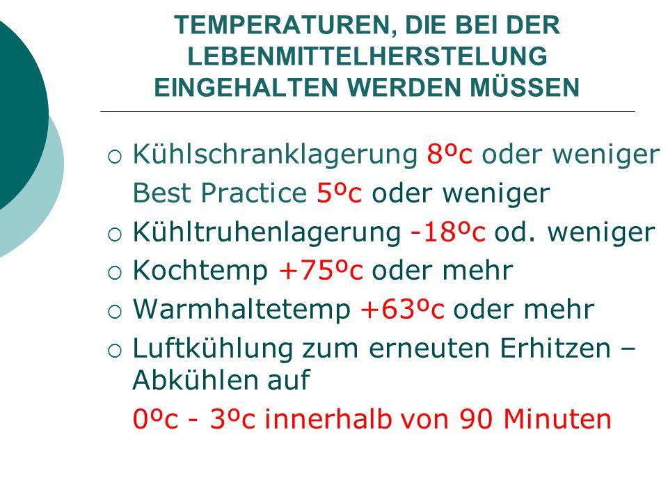 Kühlschranklagerung 8ºc oder weniger Best Practice 5ºc oder weniger