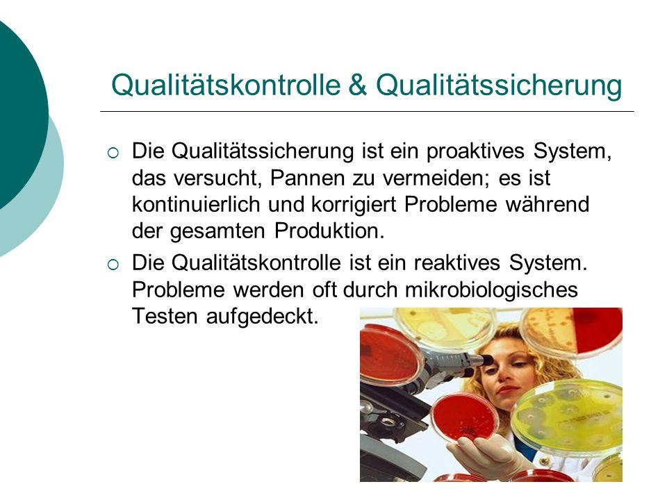 Qualitätskontrolle & Qualitätssicherung