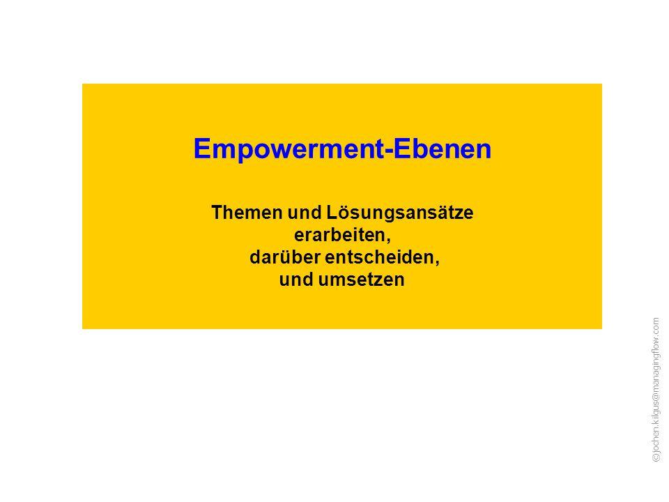 Empowerment-Ebenen Themen und Lösungsansätze erarbeiten, darüber entscheiden, und umsetzen