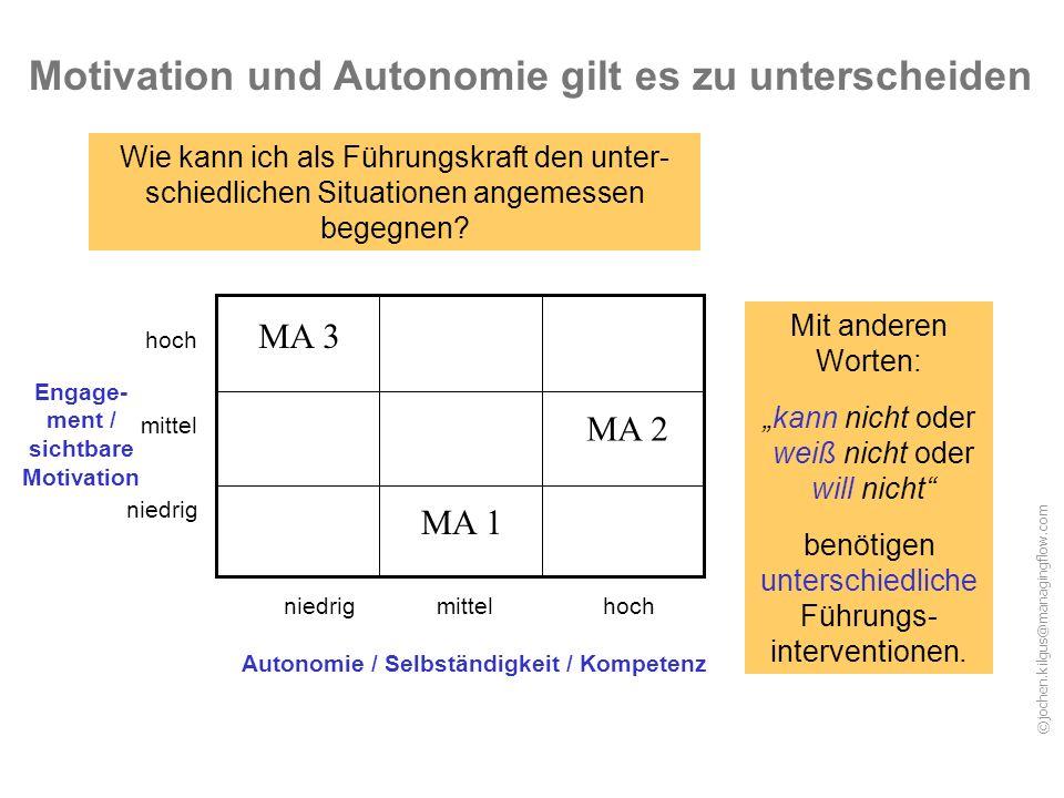 Autonomie / Selbständigkeit / Kompetenz