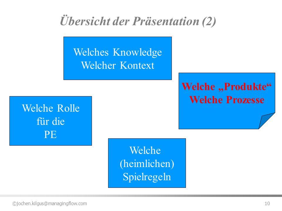 Übersicht der Präsentation (2)