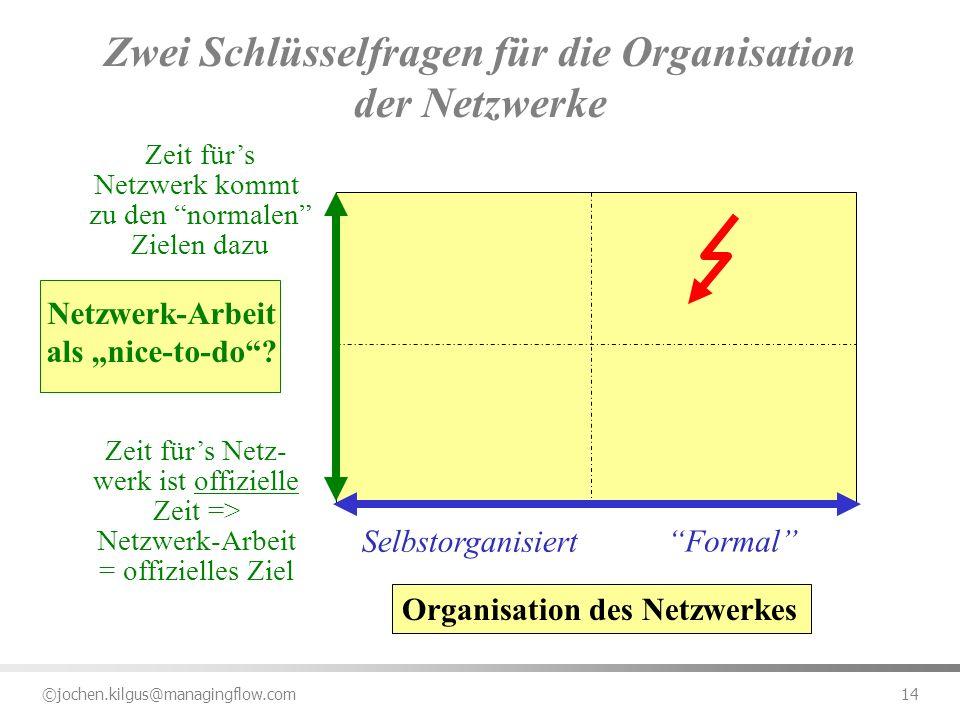 Zwei Schlüsselfragen für die Organisation der Netzwerke