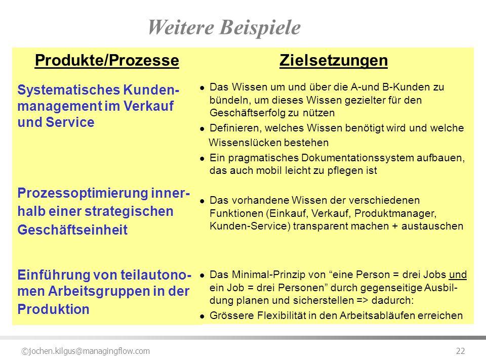 Weitere Beispiele Produkte/Prozesse Zielsetzungen