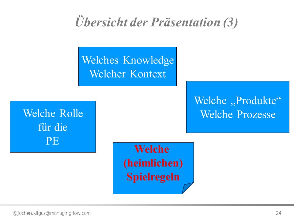 Übersicht der Präsentation (3)