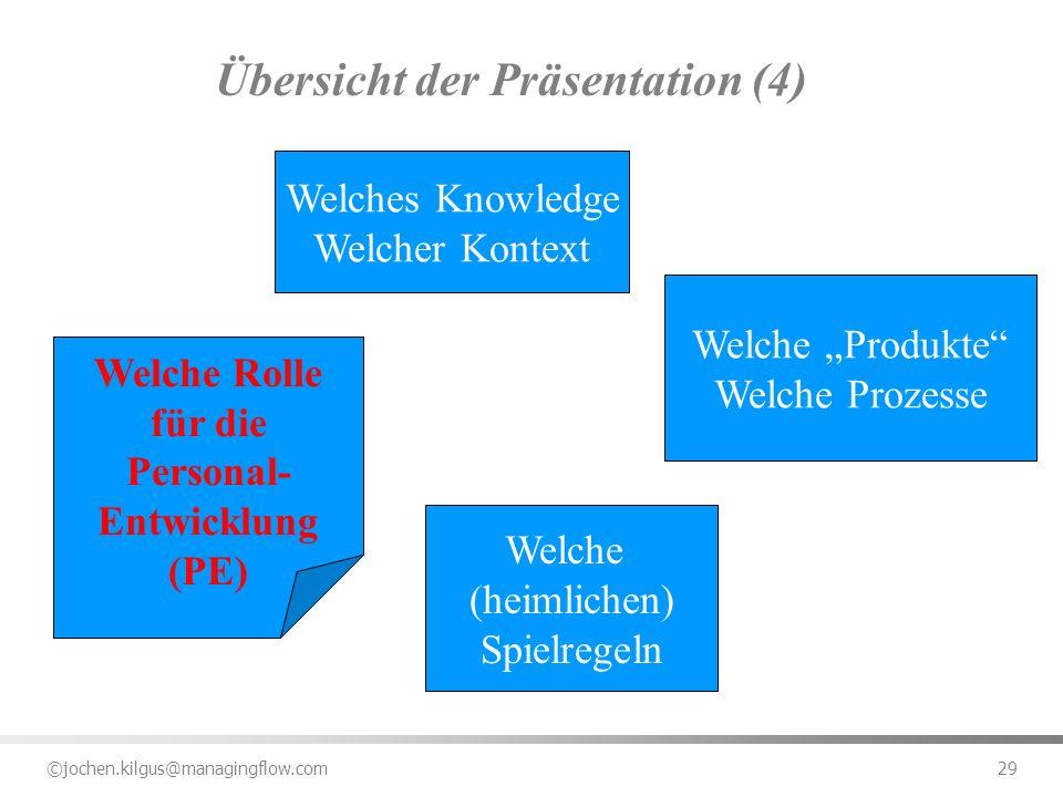 Übersicht der Präsentation (4)