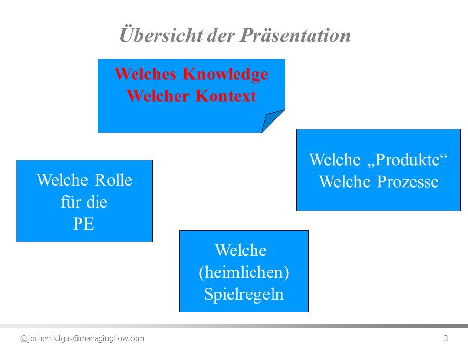 Übersicht der Präsentation