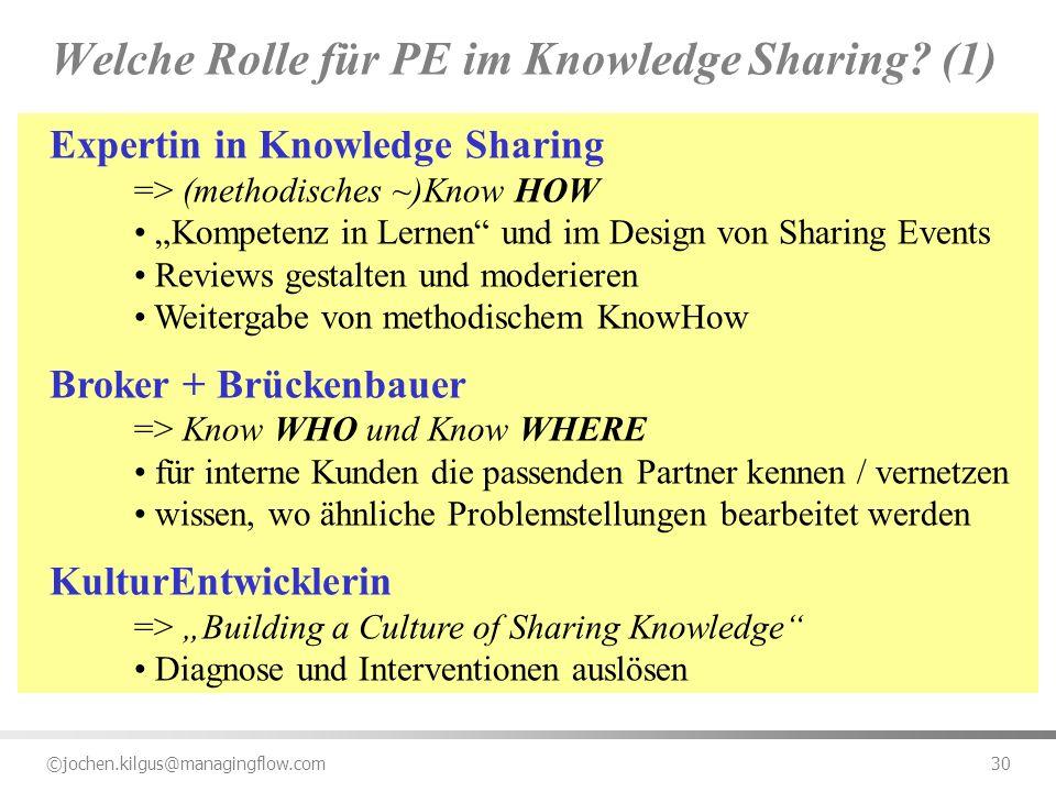 Welche Rolle für PE im Knowledge Sharing (1)