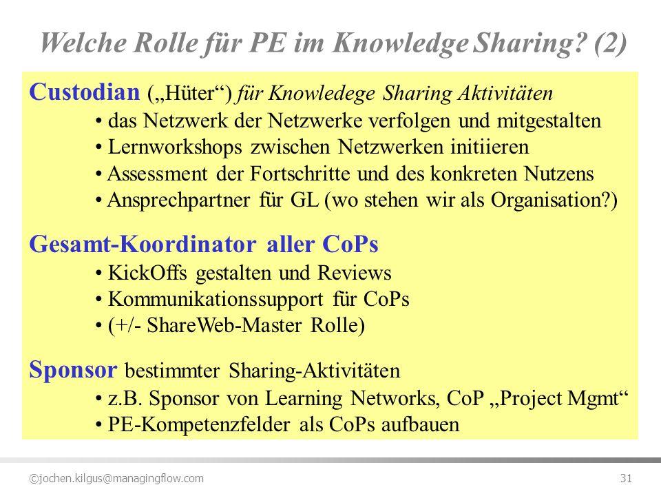 Welche Rolle für PE im Knowledge Sharing (2)