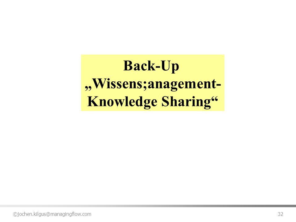 "Back-Up ""Wissens;anagement- Knowledge Sharing"