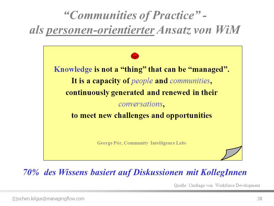 Communities of Practice - als personen-orientierter Ansatz von WiM