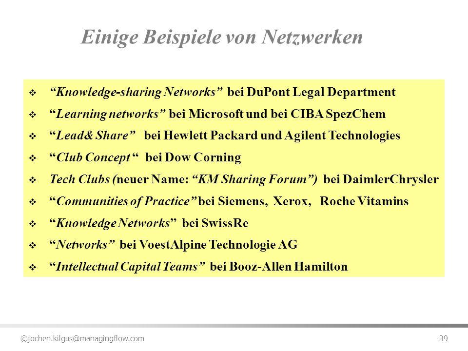 Einige Beispiele von Netzwerken