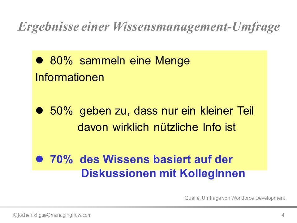 Ergebnisse einer Wissensmanagement-Umfrage