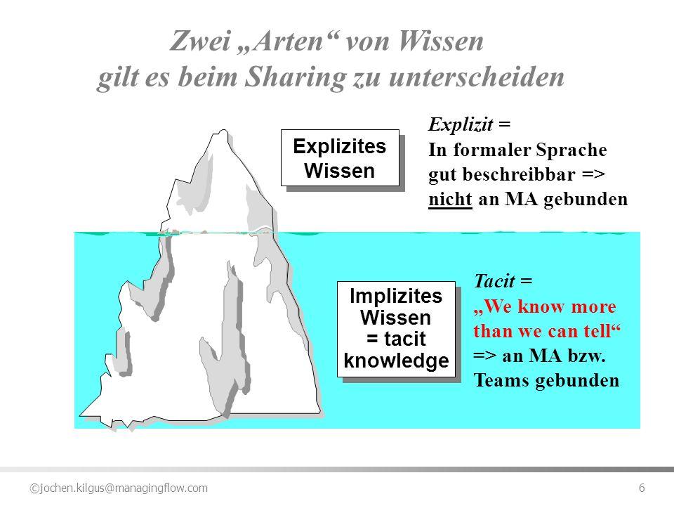 """Zwei """"Arten von Wissen gilt es beim Sharing zu unterscheiden"""