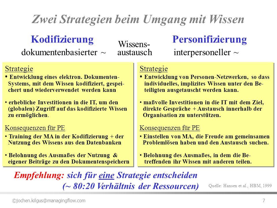 Zwei Strategien beim Umgang mit Wissen