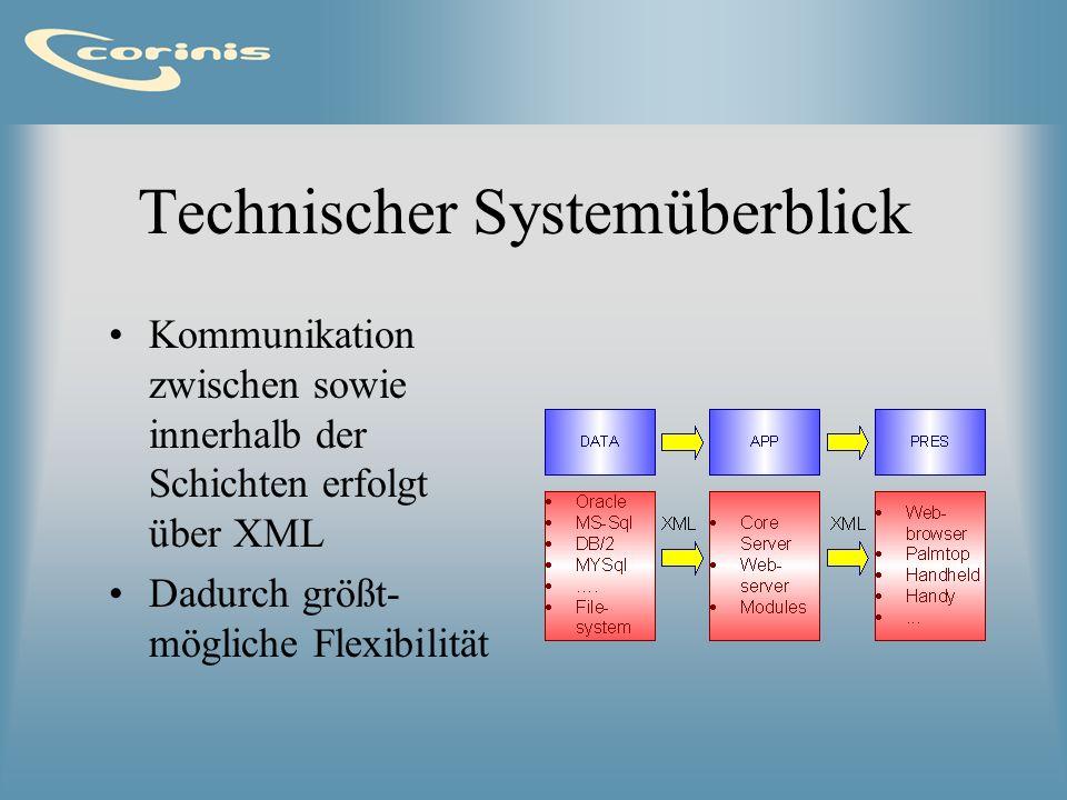 Technischer Systemüberblick