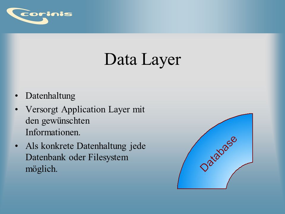 Data Layer Datenhaltung