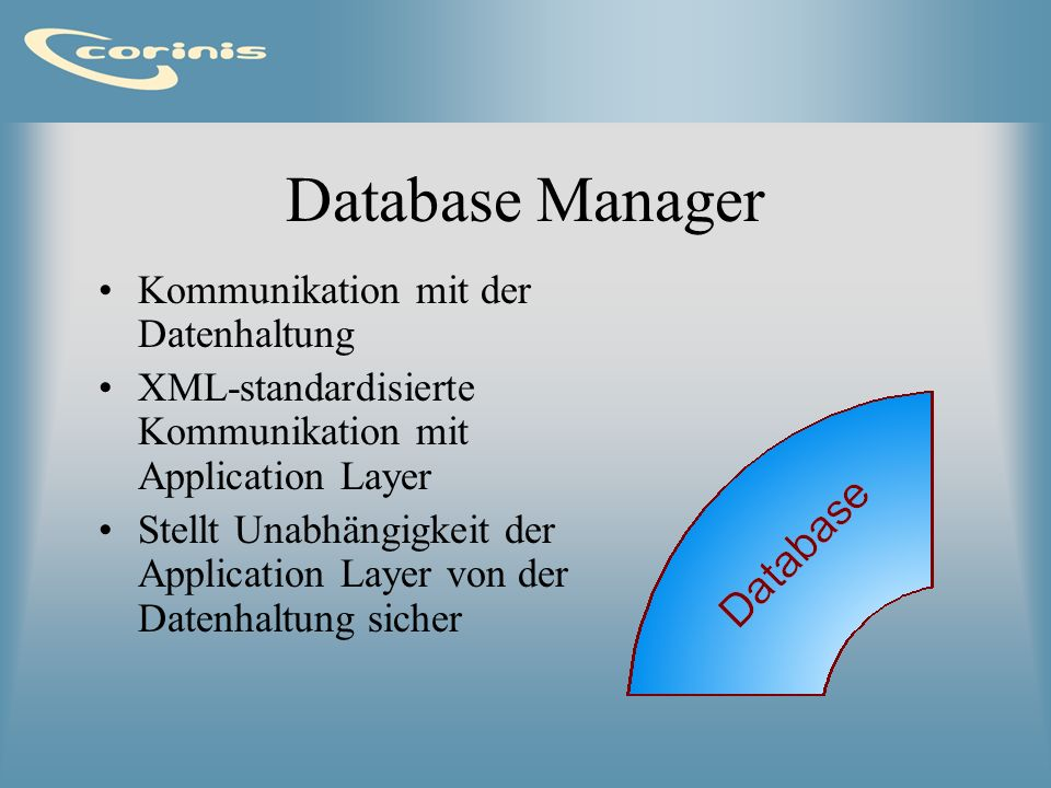 Database Manager Kommunikation mit der Datenhaltung