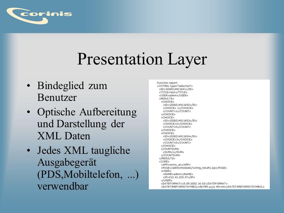 Presentation Layer Bindeglied zum Benutzer