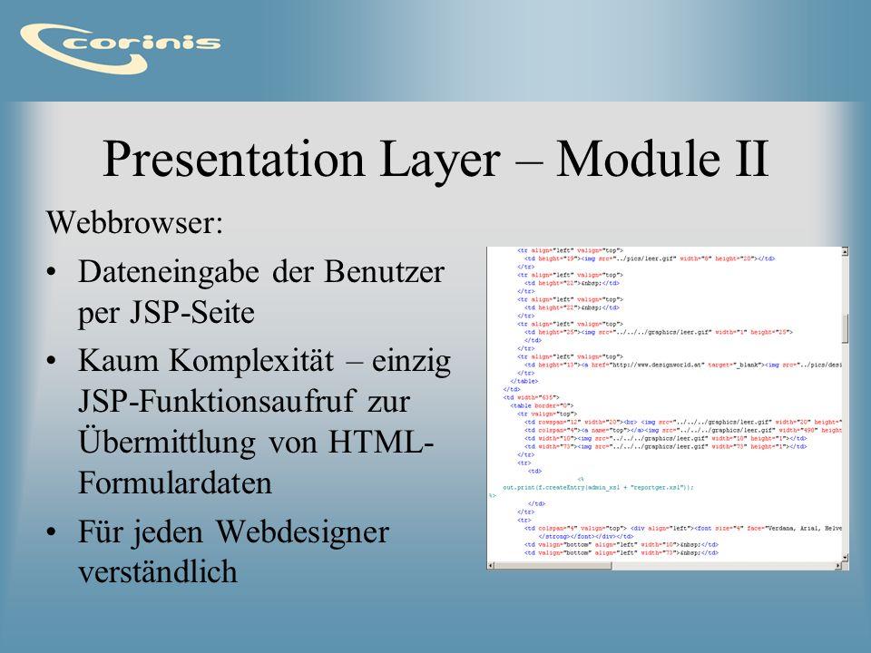 Presentation Layer – Module II