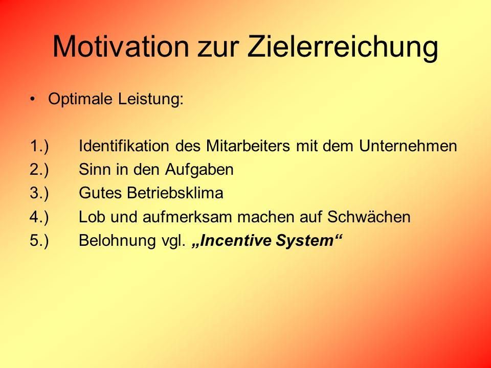 Motivation zur Zielerreichung