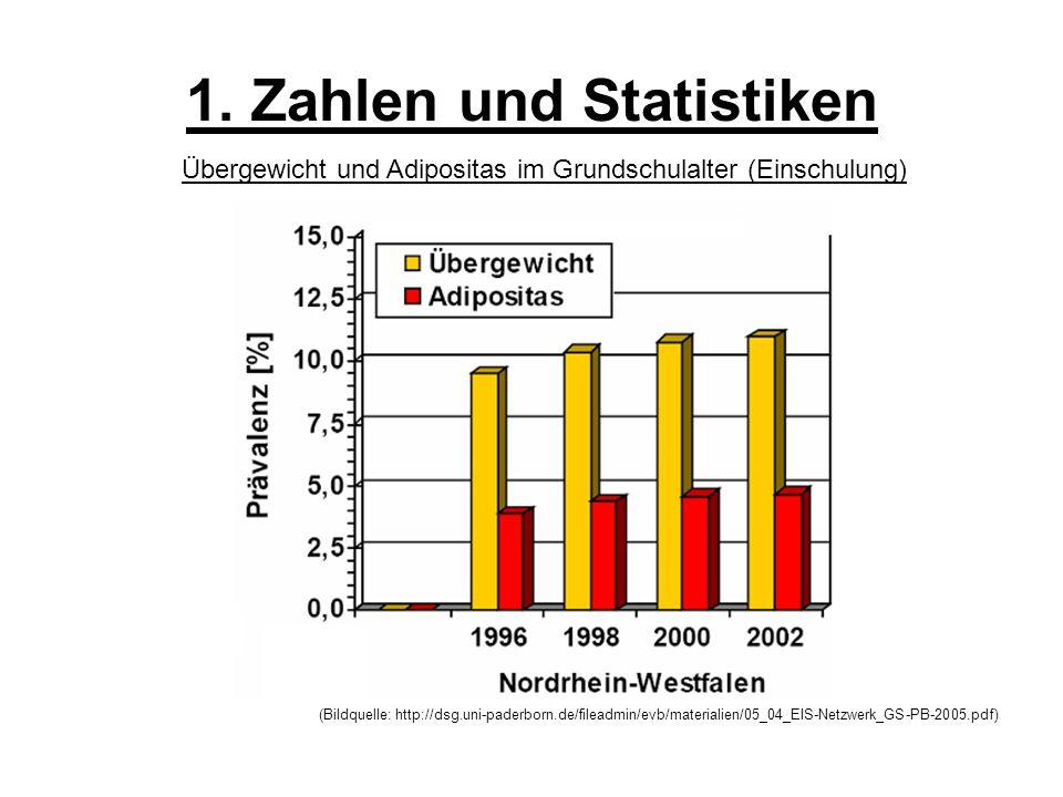 1. Zahlen und Statistiken