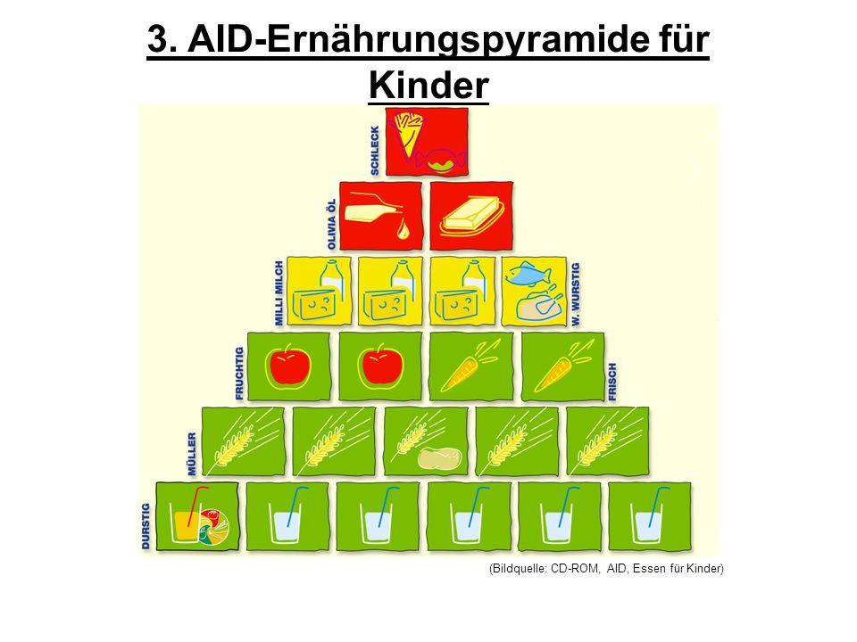 3. AID-Ernährungspyramide für Kinder