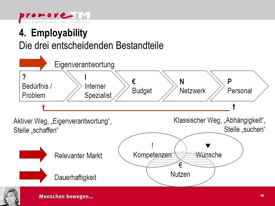 4. Employability Die drei entscheidenden Bestandteile