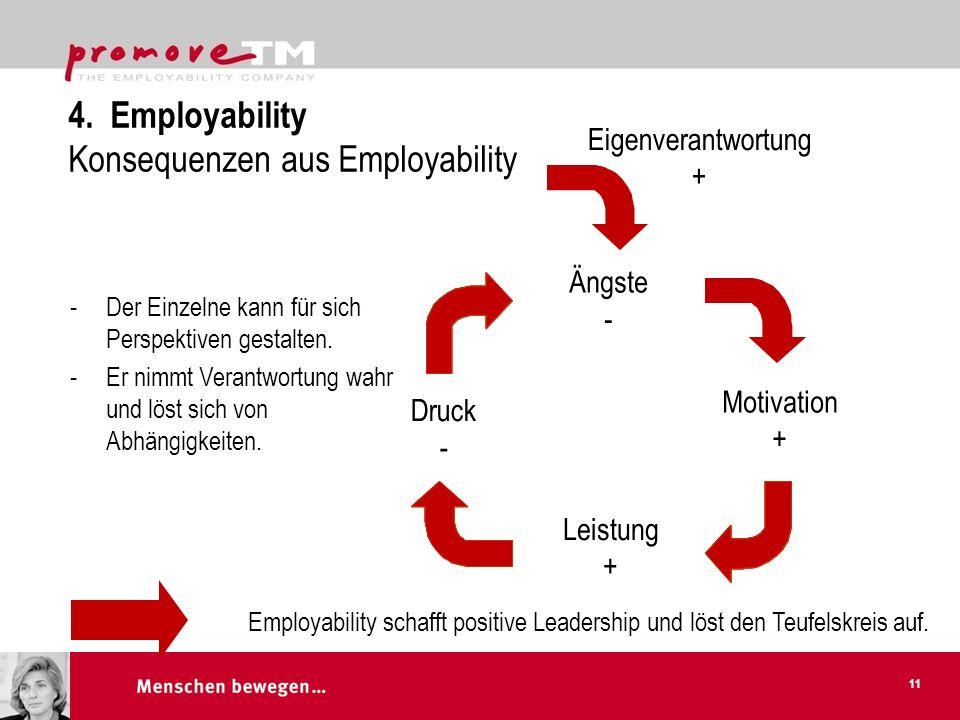 4. Employability Konsequenzen aus Employability