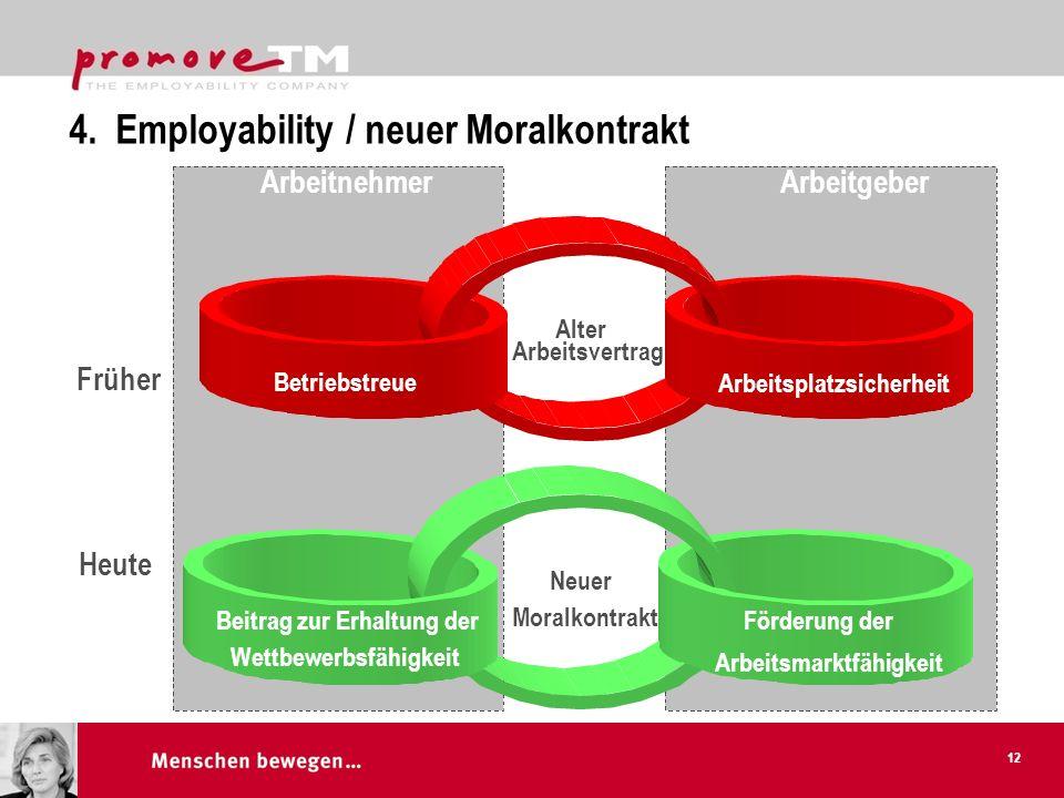 4. Employability / neuer Moralkontrakt