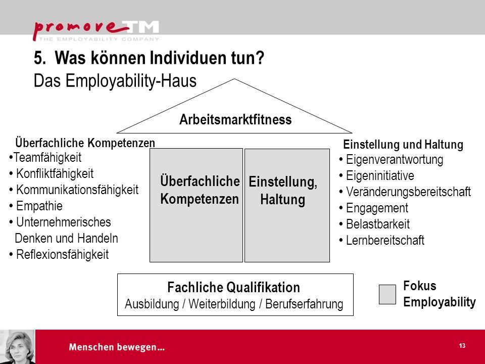5. Was können Individuen tun Das Employability-Haus