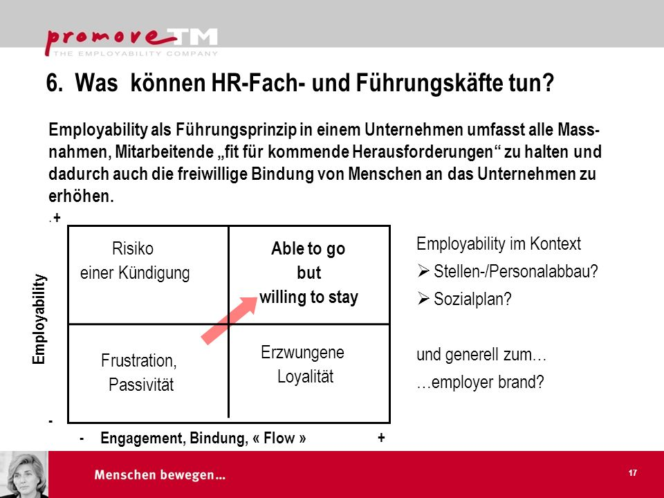6. Was können HR-Fach- und Führungskäfte tun