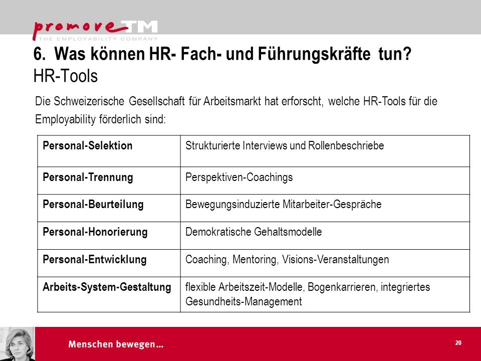 6. Was können HR- Fach- und Führungskräfte tun HR-Tools