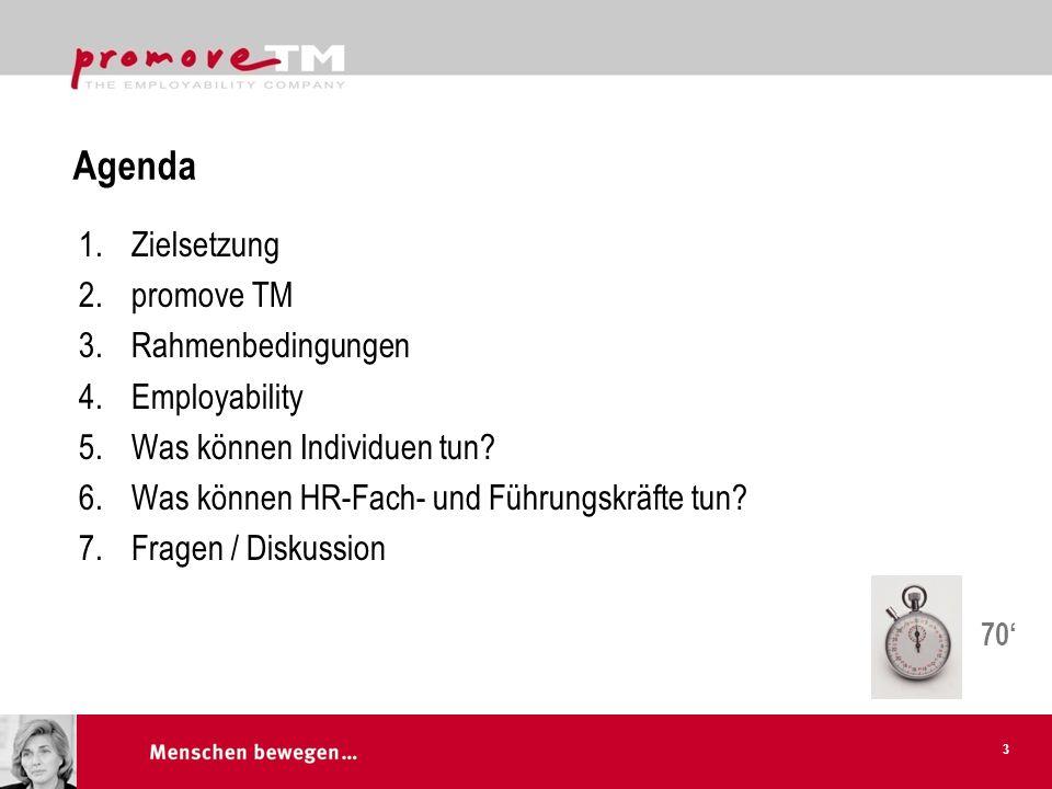 Agenda Zielsetzung promove TM Rahmenbedingungen Employability