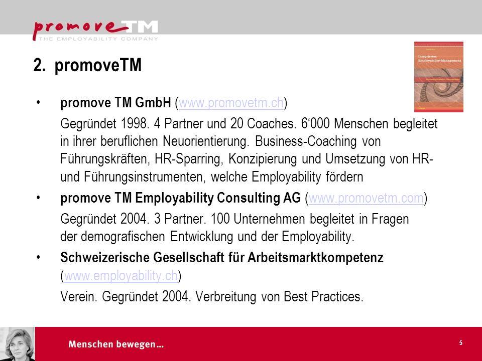 2. promoveTM promove TM GmbH (www.promovetm.ch)