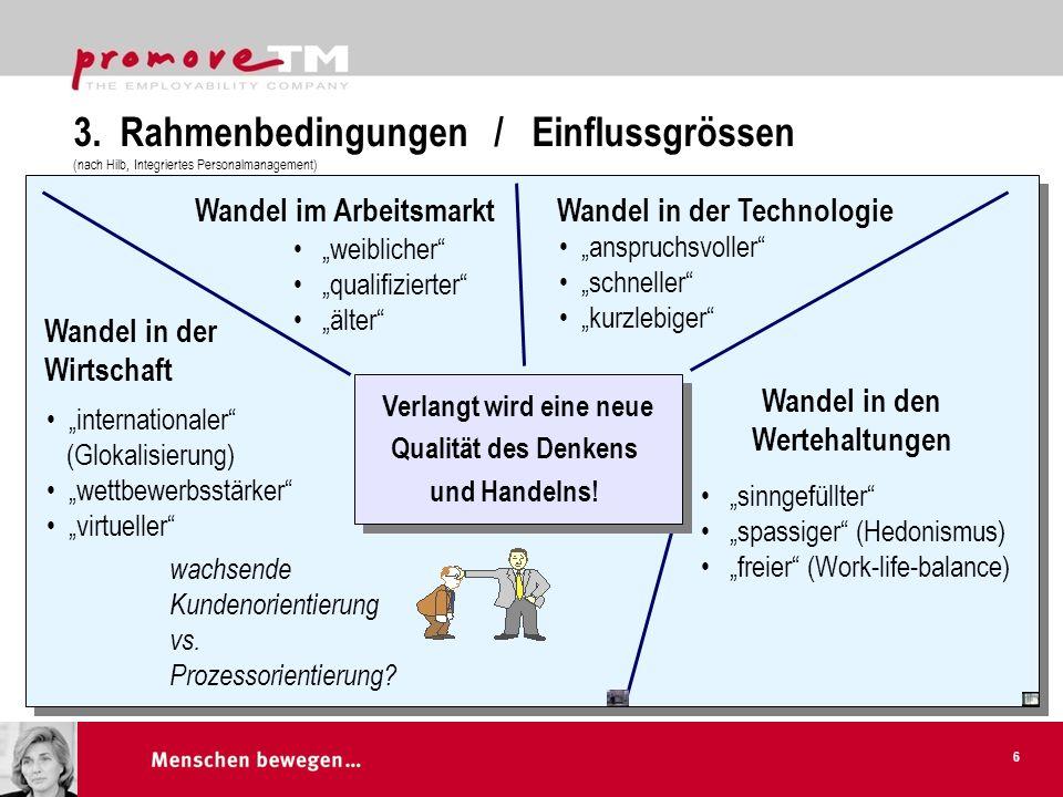 3. Rahmenbedingungen / Einflussgrössen