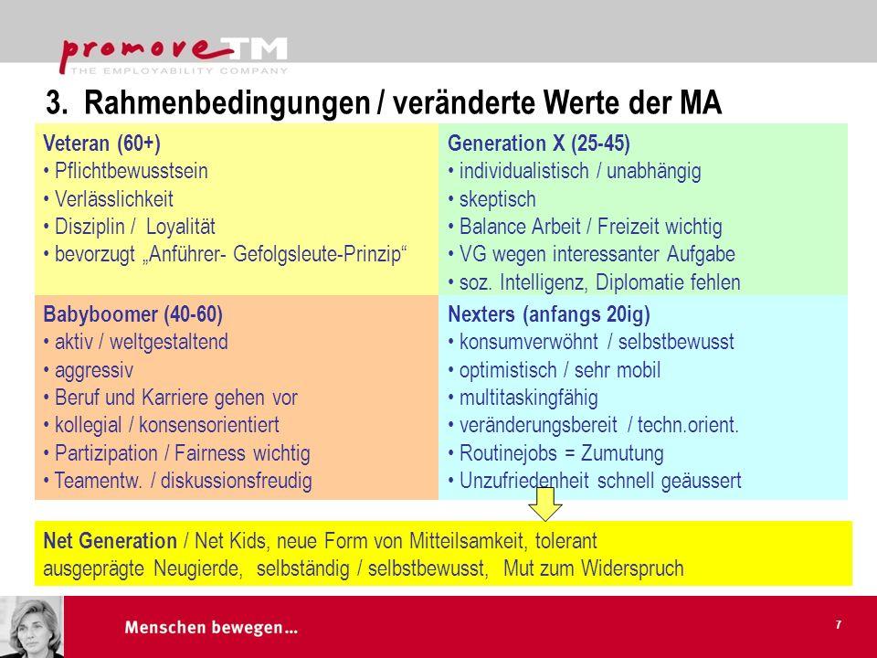 3. Rahmenbedingungen / veränderte Werte der MA
