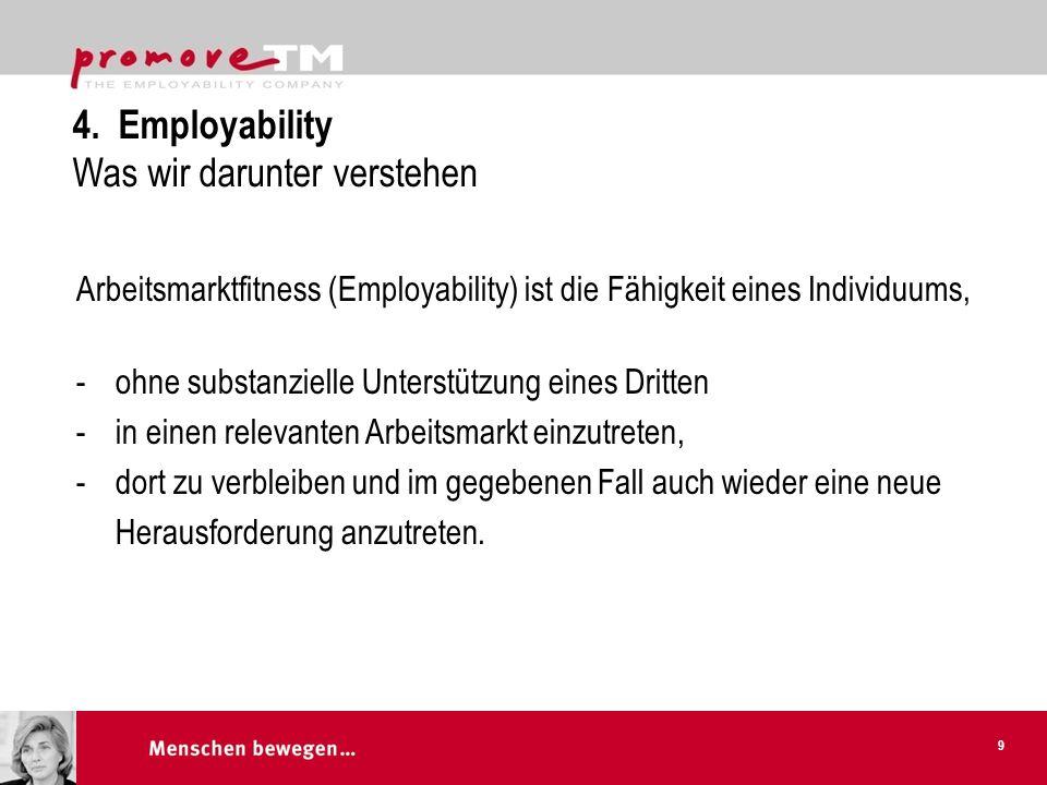 4. Employability Was wir darunter verstehen