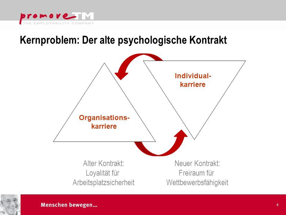 Kernproblem: Der alte psychologische Kontrakt