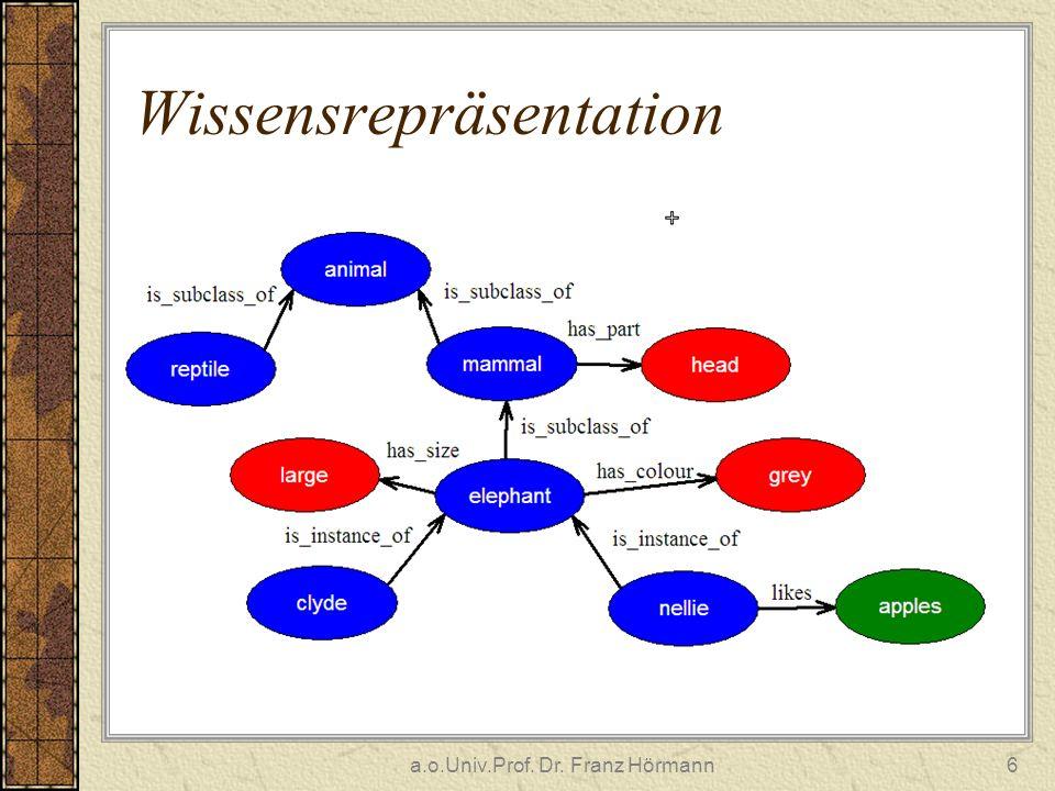 Wissensrepräsentation