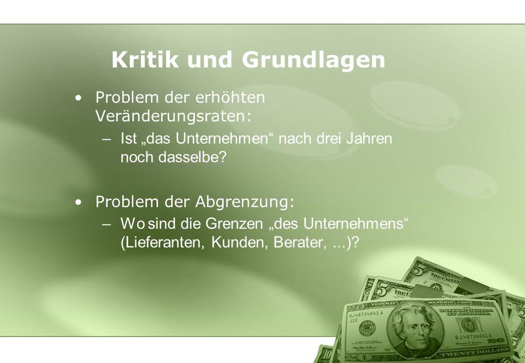 Kritik und Grundlagen Problem der erhöhten Veränderungsraten: