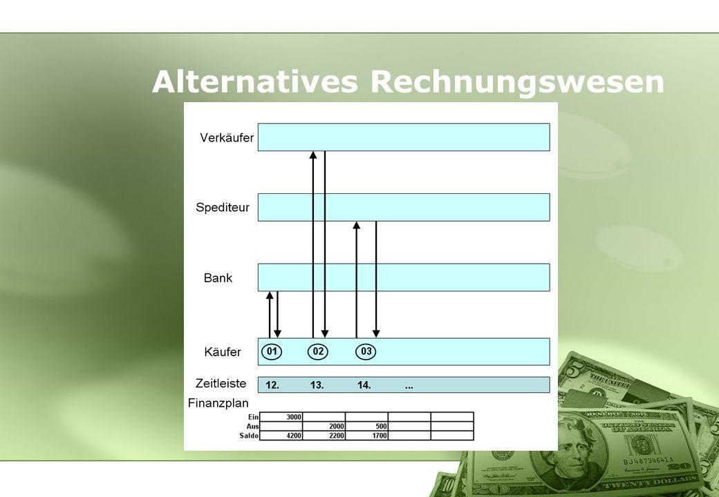 Alternatives Rechnungswesen