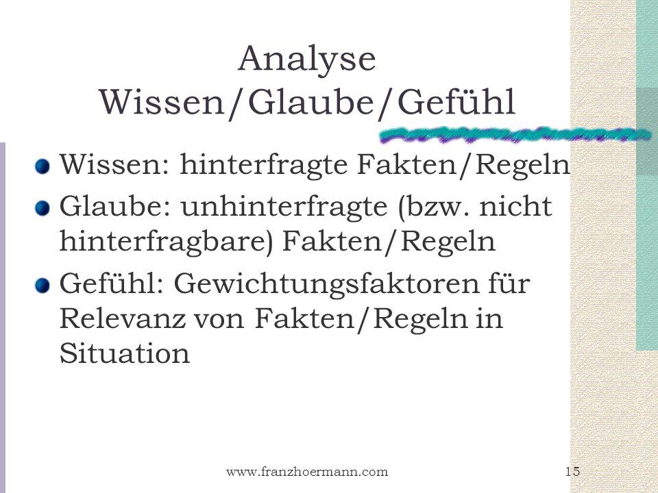 Analyse Wissen/Glaube/Gefühl
