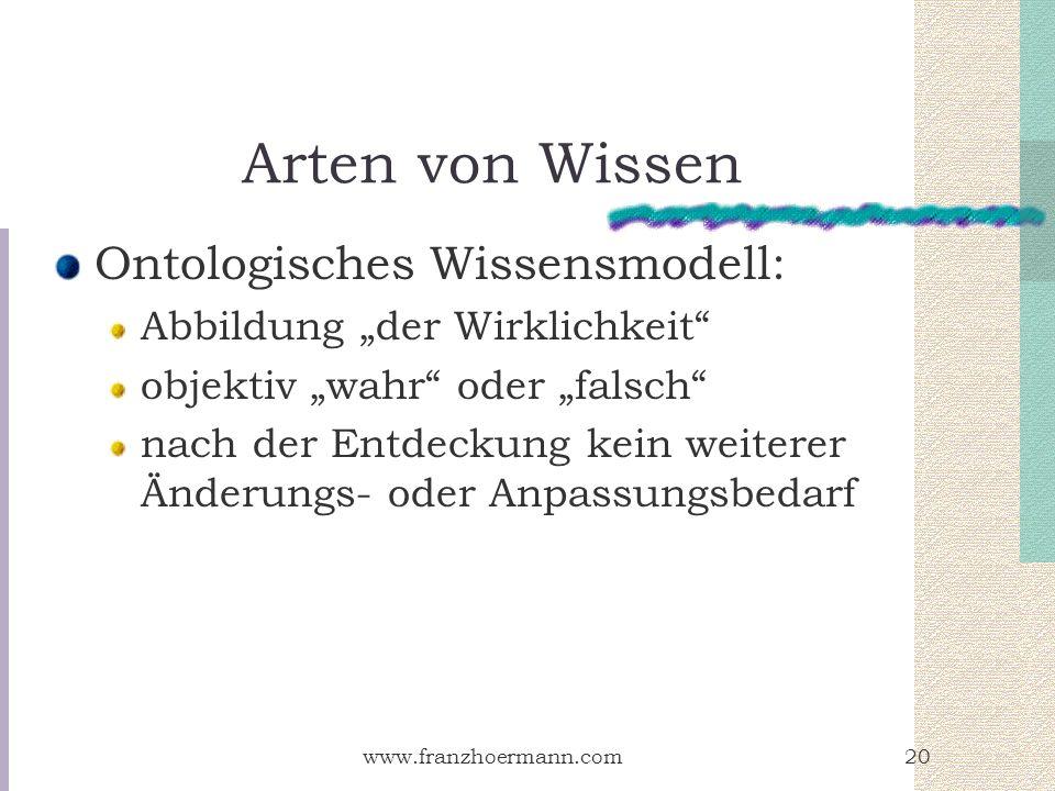 Arten von Wissen Ontologisches Wissensmodell: