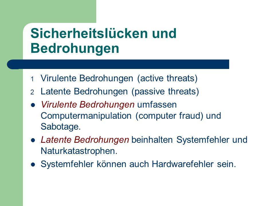 Sicherheitslücken und Bedrohungen