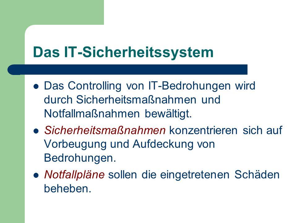 Das IT-Sicherheitssystem