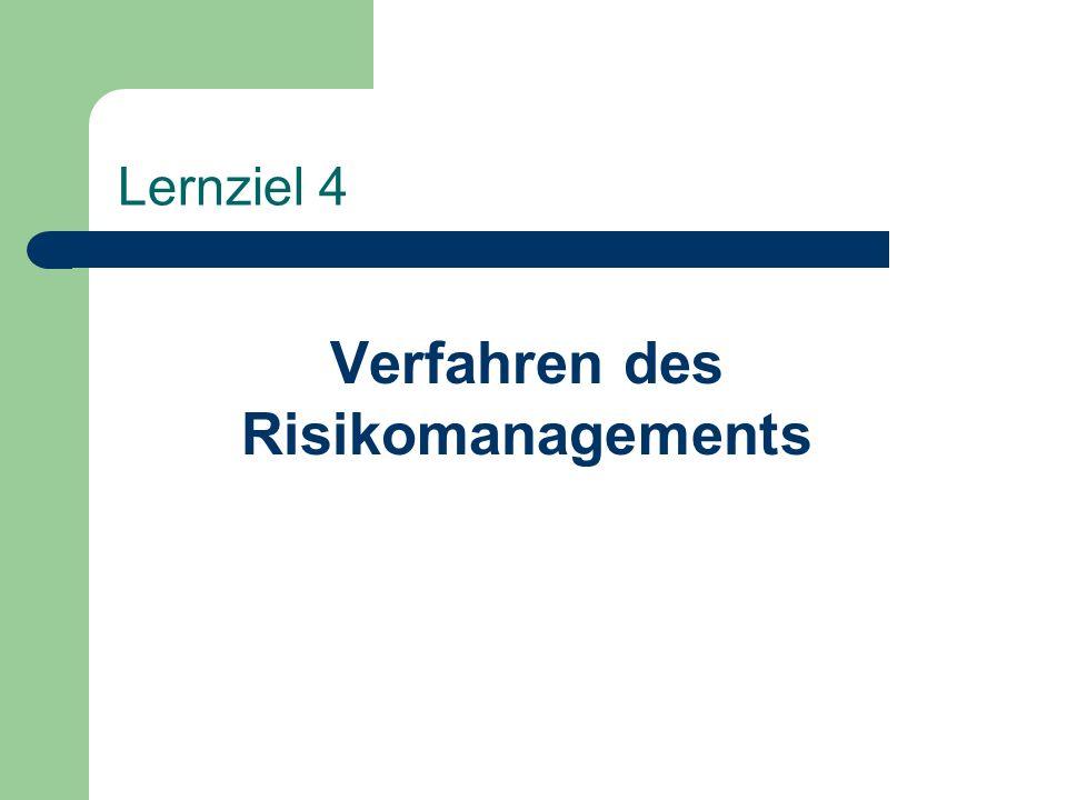 Verfahren des Risikomanagements