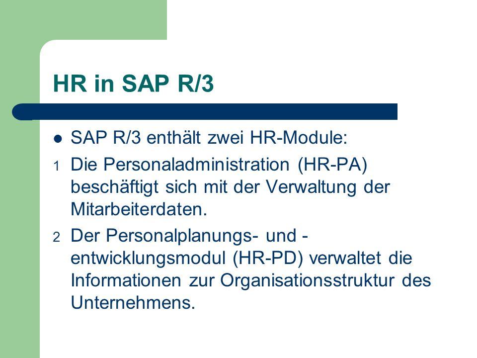 HR in SAP R/3 SAP R/3 enthält zwei HR-Module: