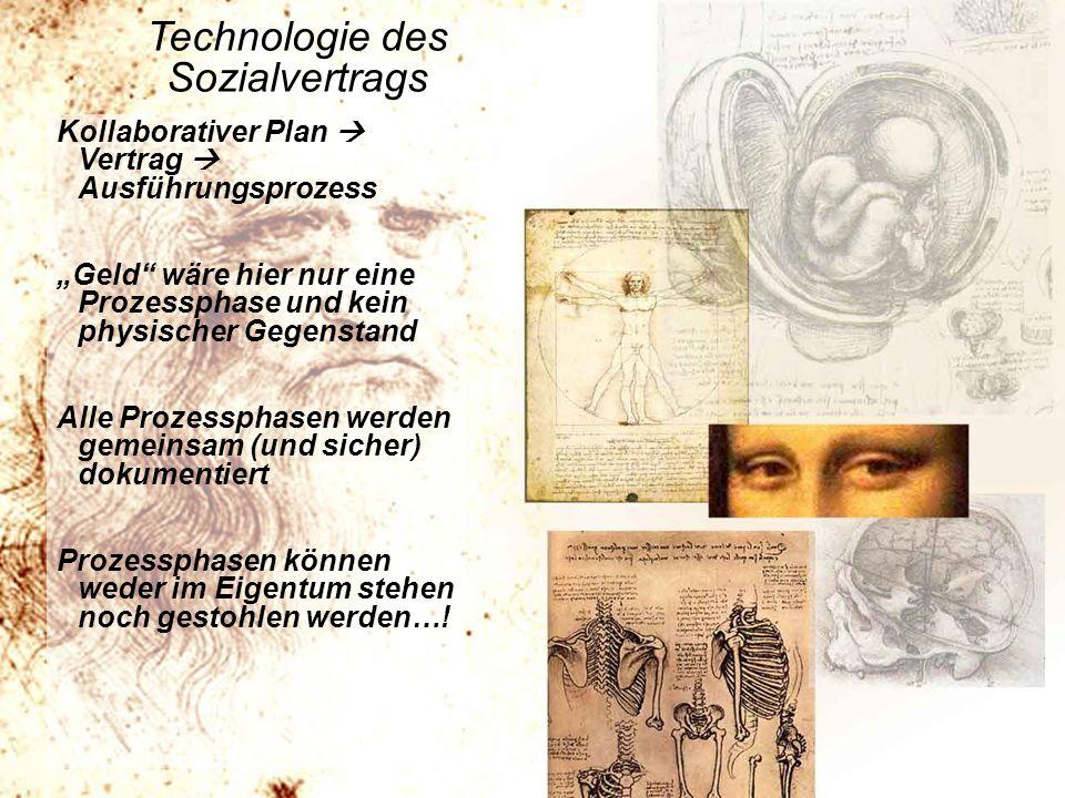 Technologie des Sozialvertrags