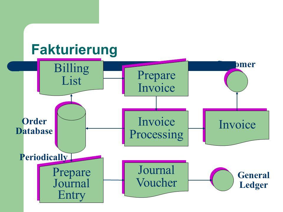 Fakturierung Billing Prepare List Invoice Invoice Invoice Processing